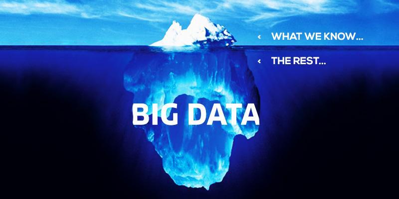 大数据精准营销怎么做