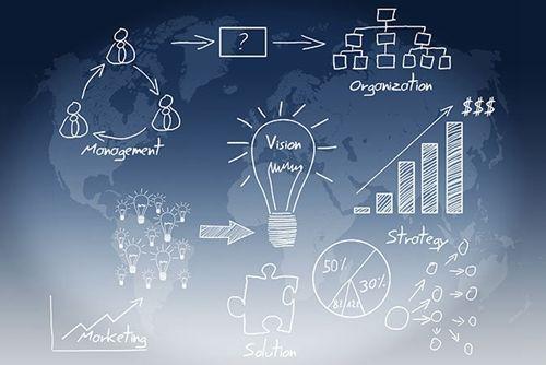 企业怎样搞好商情监测与竞品分析?