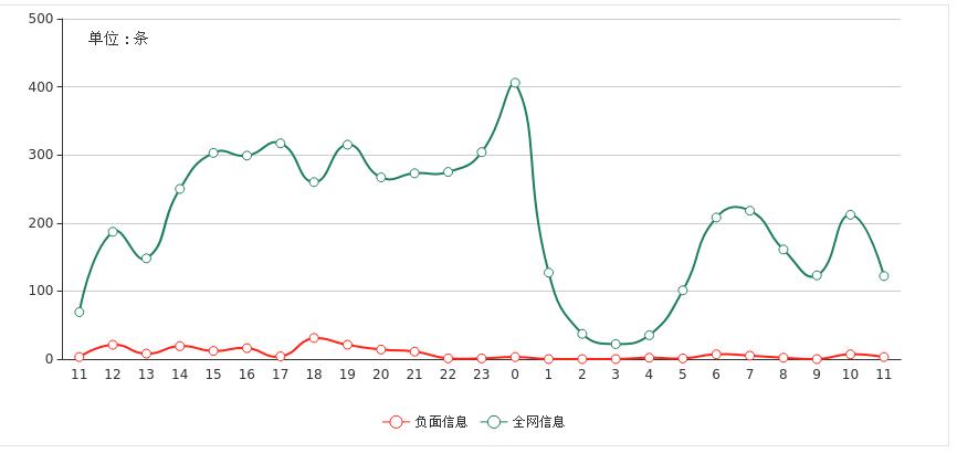 美妆行业舆情监测信息每日报告(2020年9月7日)